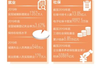 新疆新增城镇就业逾48万人,超额完成年度目标任务