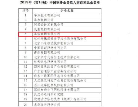 《2019年中国软件业务收入前百家企业发展报告》出炉:海信位列第五