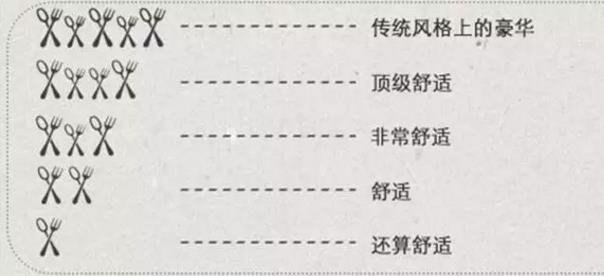 米其林餐厅最高几星?米其林三星中国有几家(附餐厅名单)