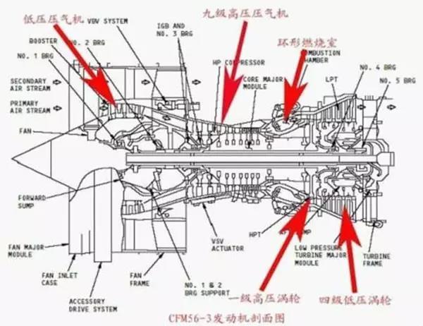 航空发动机是工业的皇冠,工作环境上千摄氏度