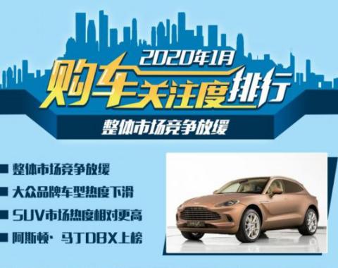 2020年1月汽车销量排行,国内车市热度如何?