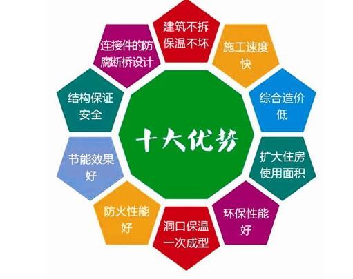 """保温材料""""SD建筑保温体系""""技术特点及优势"""