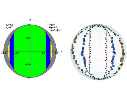 量子相干性理论与实验研究最新进展:科学家实现量子态在非相干操作下的转化