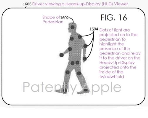 苹果最新40项专利公布:包括泰坦项目照明和投影系统