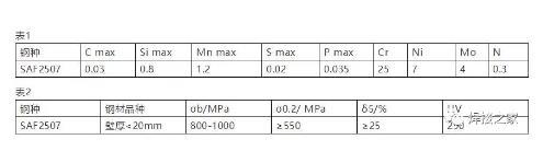 2507是不是双相钢?超级双相不锈钢SAF2507材料牌号、焊接方法与工艺