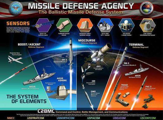 美国高超音速武器关键材料,唯一供应商来自中国