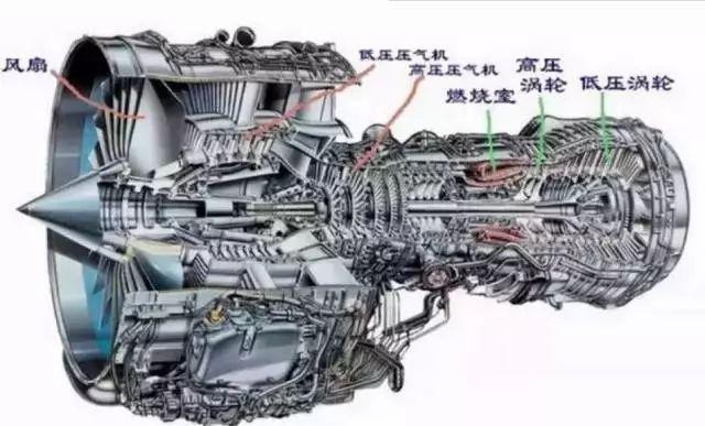 汽车烧汽油,卡车烧柴油,飞机烧煤油和船舶烧重油之间的区别