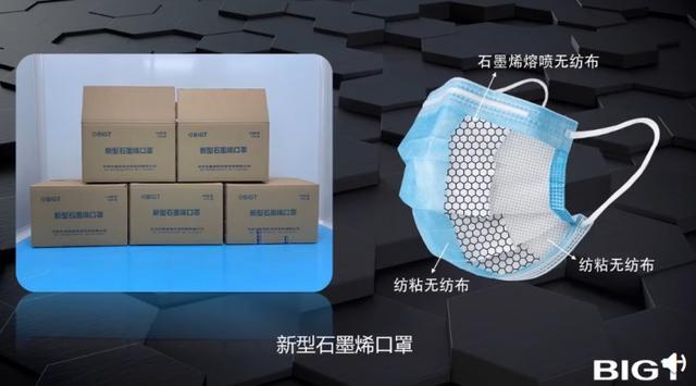中关村研发新型石墨烯口罩,石墨烯口罩横空出世:能杀菌可使用时48小时