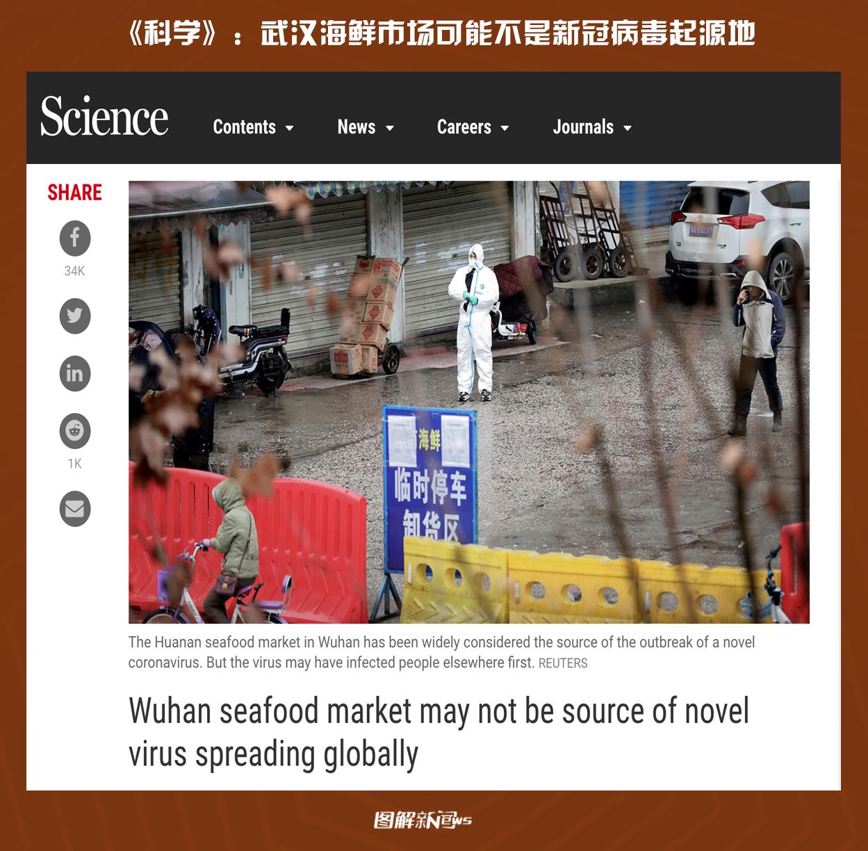 新冠病毒源头,国际权威研究时间线,武汉不是新冠病毒起源地