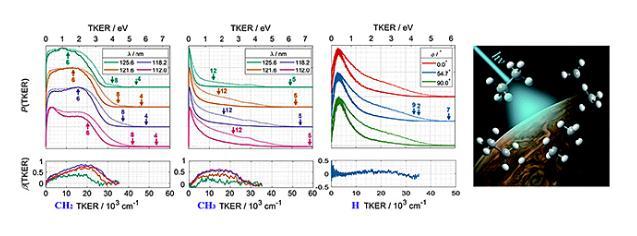 利用大连相干光源研究乙烷分子的光化学取得新进展