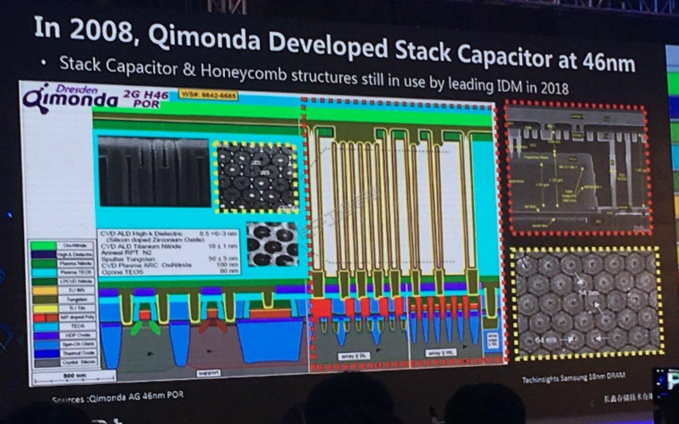 合肥长鑫推出DRAM芯片产品,中国实现了从0到1的突破