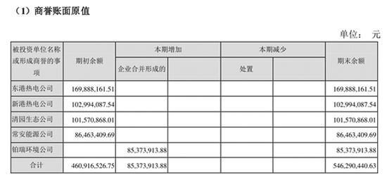富春环保拟5.76亿元收购遂昌汇金80%股份,布局危废领域