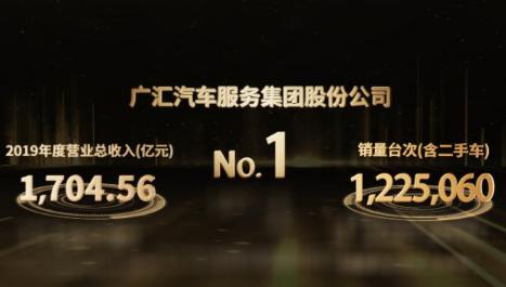 2020中国汽车经销商集团百强排行榜:广汇汽车1704.56亿元营收居首