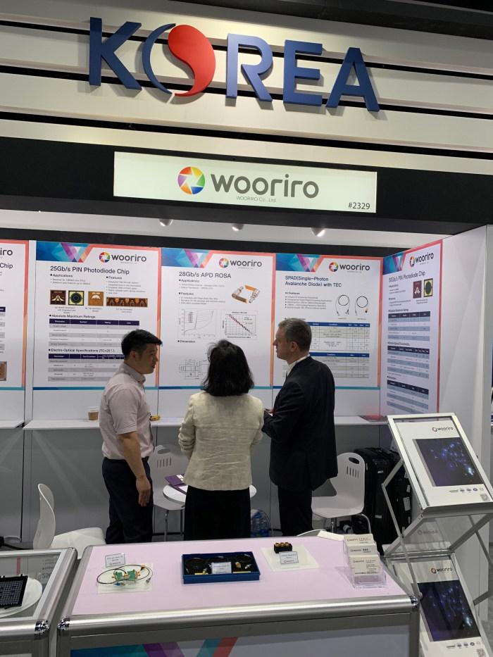 光通信向新兴领域延伸,韩国Wooriro提供优质PD芯片