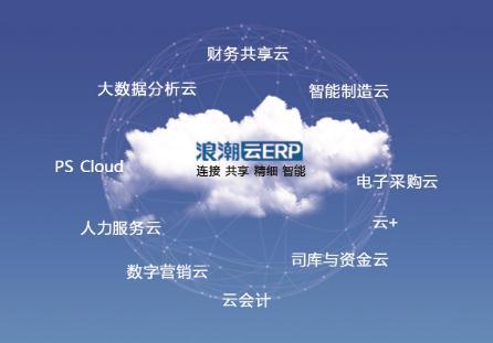 数字化转型成就未来企业!新一代企业级应用软件则将成重器