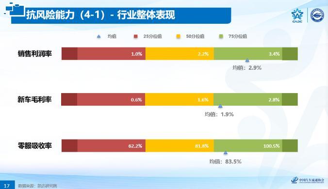 2020中国汽车经销商集团百强排行榜发布,广汇汽车排第一