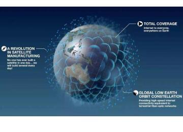 卫星互联网搭上新基建的顺风车,为何此时卷土重来?