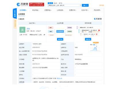 携程创业投资(上海)有限公司正式成立,注册资本1亿元