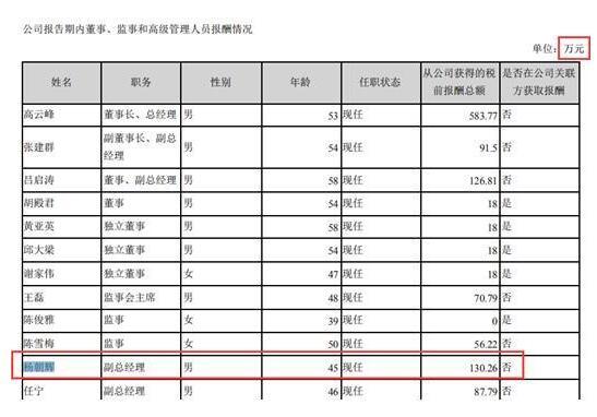 大族激光公司百万年薪副总经理杨朝辉辞职,累计减持83.47万股套现2千多万元