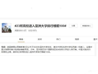 2020年亚洲大学最新排名公布:清华大学位列第一,北京大学位列第二