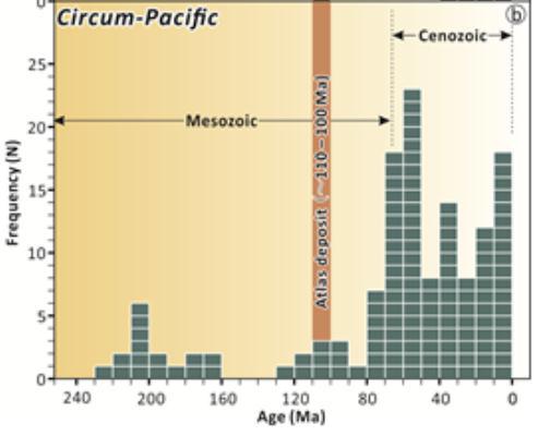探究菲律宾斑岩型铜矿床成矿作用与特征