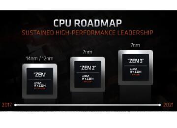 AMD回应Zen 3处理器或会推迟到2021年发布:未推迟,今年内发布