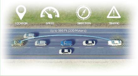 借鉴国外电力公司经验,我国电力公司推进交通电气化发展建议