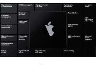英特尔回应苹果换芯:坚称Intel CPU体验最好,未来会继续支持苹果