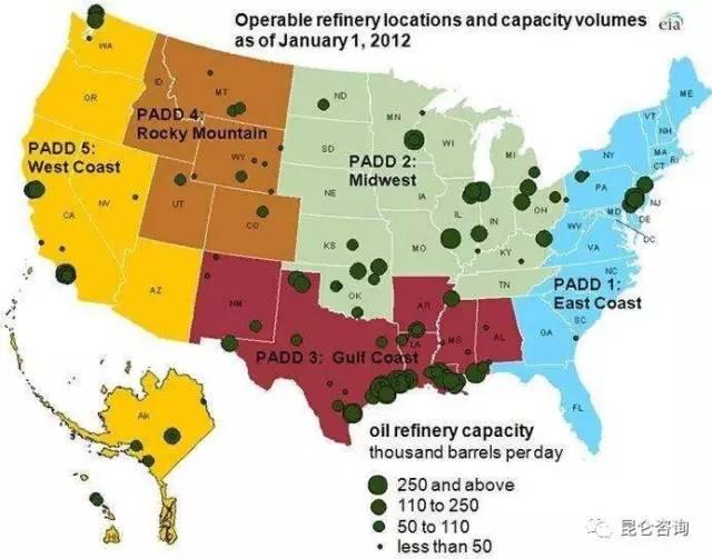 美国炼油厂产能创新纪录(附美国炼油厂主要分布区域与发展历史)