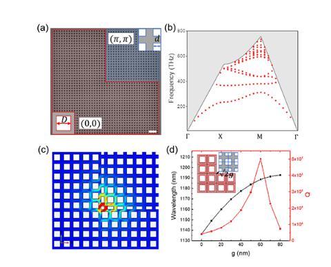 基于二阶拓扑角态设计二维拓扑光子晶体微腔