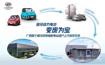 """广西首个""""退役""""动力电池梯次利用储能电站建成投用"""