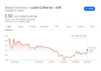 陆正耀继续担任瑞幸咖啡董事长,董事会未能让陆正耀出局