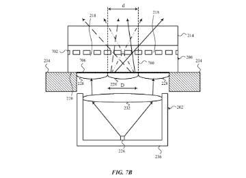 美商标局专利:苹果尚未放弃屏下指纹技术