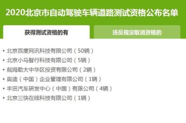 北京公布2020年自动驾驶车辆道路测试资格名单:百度等六家企业在内
