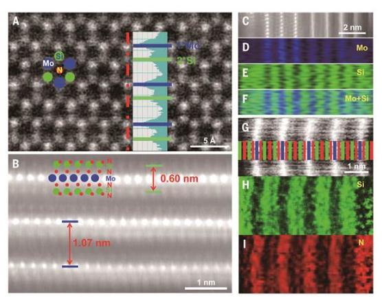 全新的二维范德华层状材料MoSi2N4制备成功,并获得厘米级单层薄膜