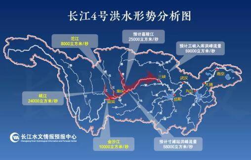 長江2020年第4號洪水形成,三峽水庫最大流量約每秒59000立方米