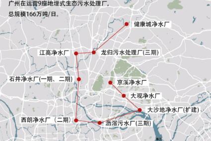 广州地埋式污水处理产能全国第一,目前在运营污水处理厂已有9座