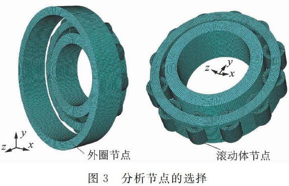 特殊结构形式的弹性复合圆柱滚子轴承的动态特性研究