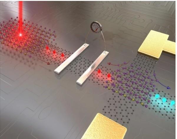 多国科学家发现石墨烯可作为基础材料,用于车辆雷达等电子产品