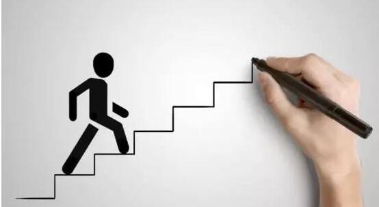 個人職業生涯規劃的幾大要點,都是非常重要的組成部分哦!