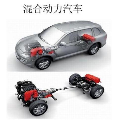 最新节能与新能源汽车技术路线图发布 混动汽车有望迎来春天