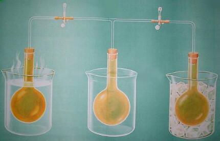 ?一文了解化學平衡轉化率到底是什么【舉例說明】