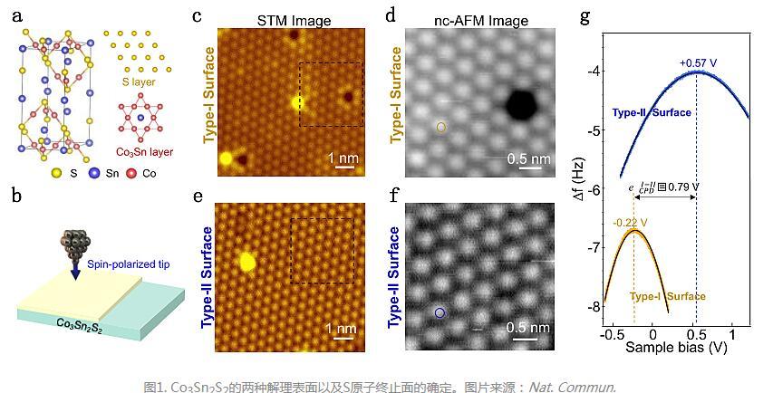 中科院发现了自选轨道极化子,对量子器件开发意义重大