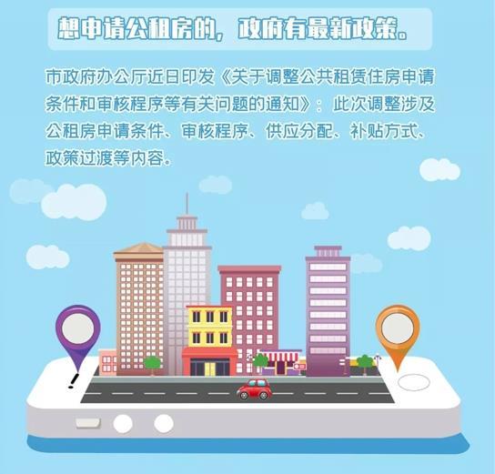 郑州公租房新政:降低新就业大学生和引进人才准入门槛