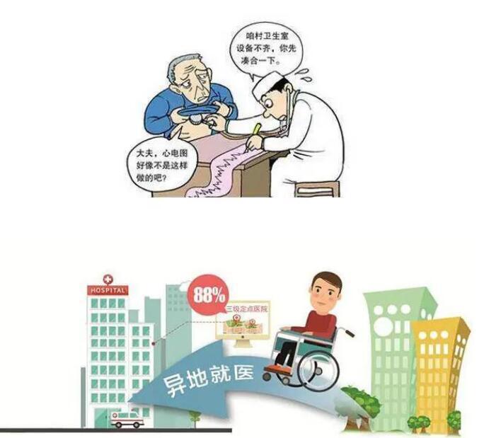 传统医疗弊病凸显,医改该从哪里入手