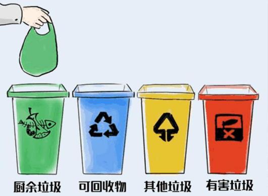 山东垃圾分类进行时:全省16市全启动,济南首个厨余垃圾处理项目开建