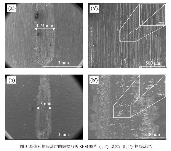 搪瓷涂层的制备方法及对TiAl合金抗高温氧化性能的影响