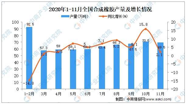 橡胶制品行业的发展困境及未来发展前景