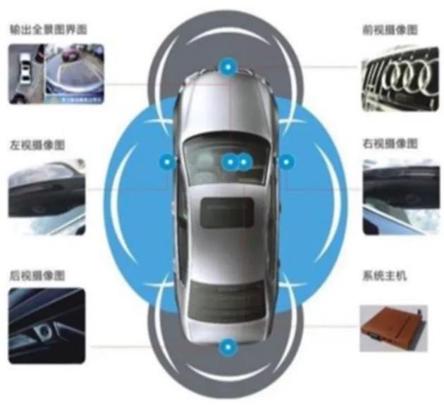 汽车传感器科普:一次性看懂各类传感器的优劣势及应用