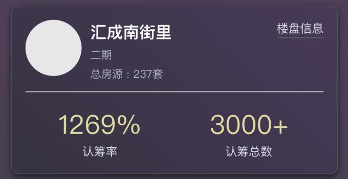 上海楼市买房思路已经完全变了:跟着学区跟着规划先行